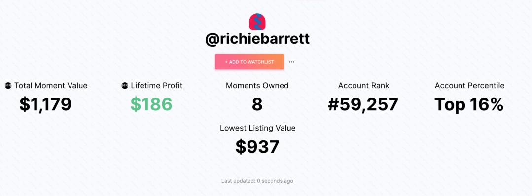 Richie Barrett NBA Top Shot Moment Ranks